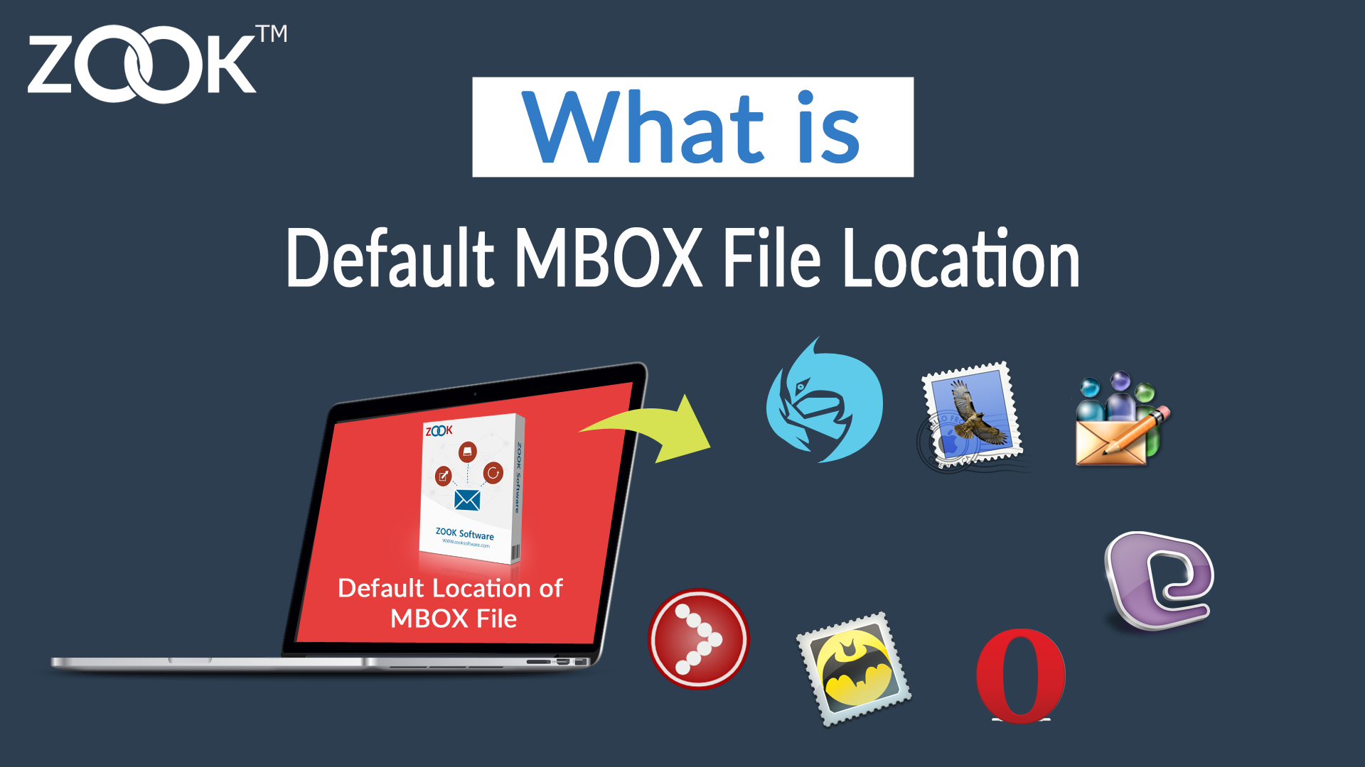 mbox file location